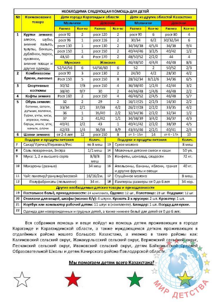 АКЦИЯ СОГРЕЙ ТЕПЛОМ РЕБЁНКА в картнке_Страница_2